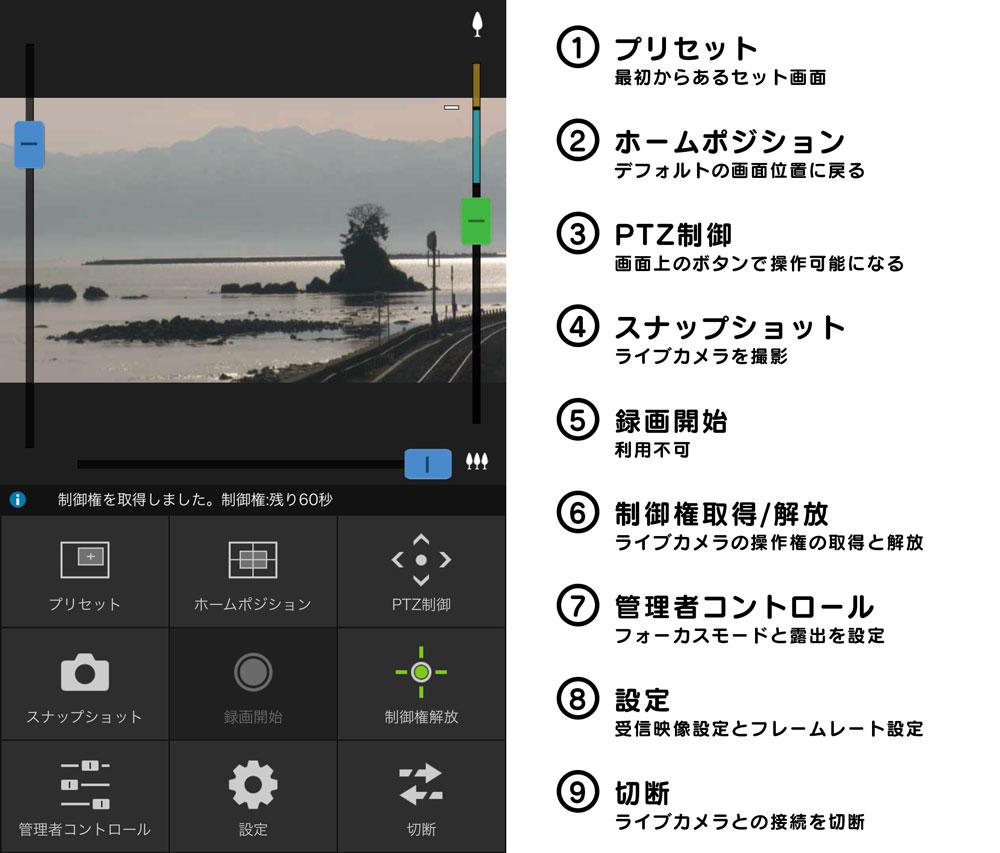 富山県高岡市雨晴海岸のライブカメラの操作方法一覧