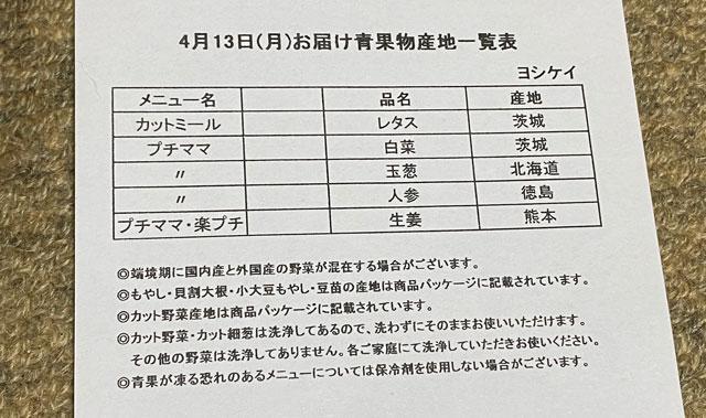 ヨシケイの食材宅配セットの食材の産地