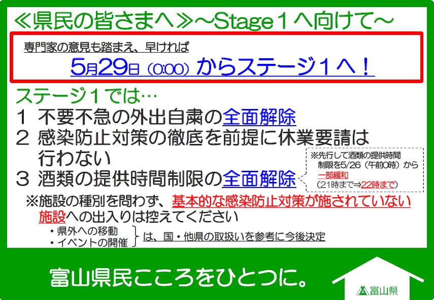 富山県の新型コロナウイルス要請基準ステージ1