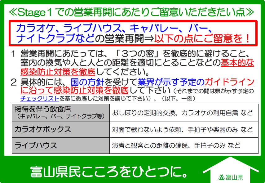 富山県の新型コロナウイルス要請基準ステージ1の休業要請