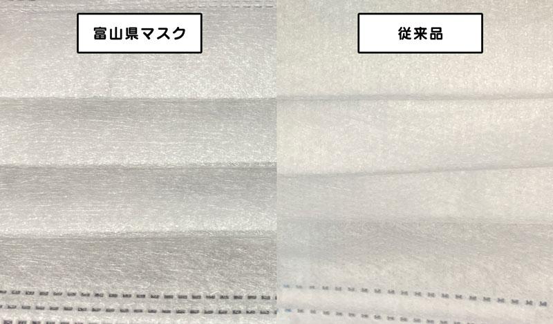 富山県のマスク購入券で購入できるマスクと従来品の比較