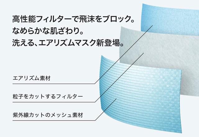 UNIQLOのエアリズムマスクのフィルター構造