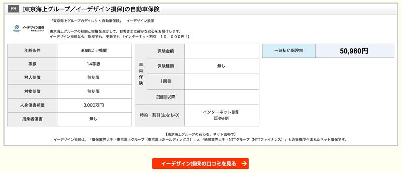 自動車保険一括見積もりサービスのインズウェブの東京海上日動イーデザイン損保の見積もり