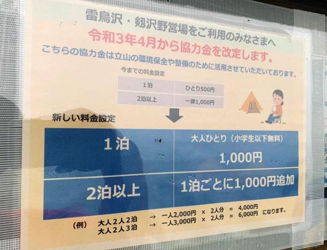 富山県立山の雷鳥沢キャンプ場の利用料金表(2021年)