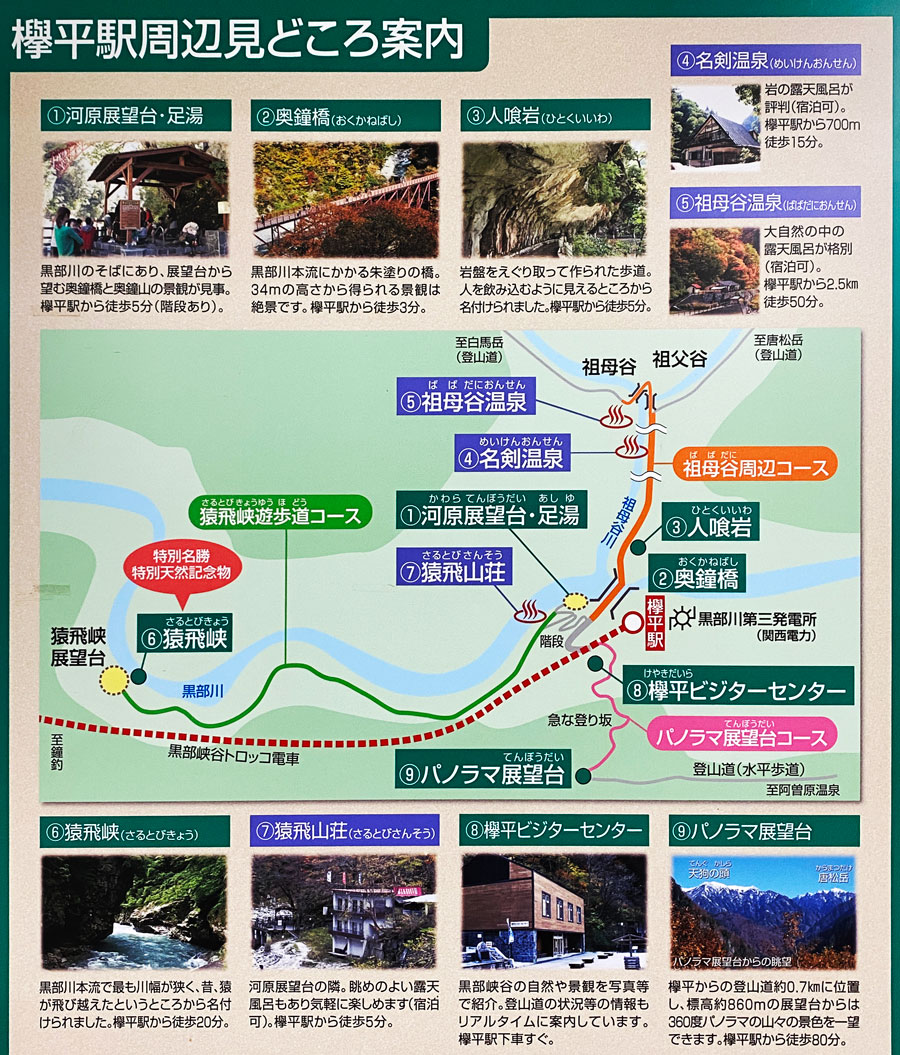 黒部峡谷鉄道 欅平駅周辺の見どころマップ