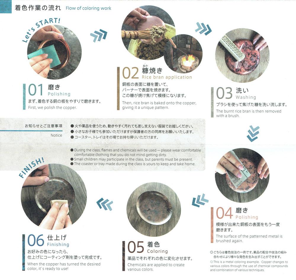 モメンタムファクトリー・Oriiの着色体験の流れ