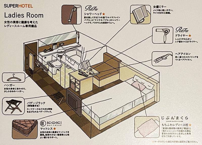 富山県富山市小杉、JR小杉駅徒歩1分のビジネスホテル「スーパーホテル」のレディースルームの設備