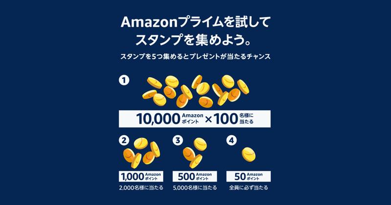 Amazonの初売り2021の必ず当たるスタンプラリー