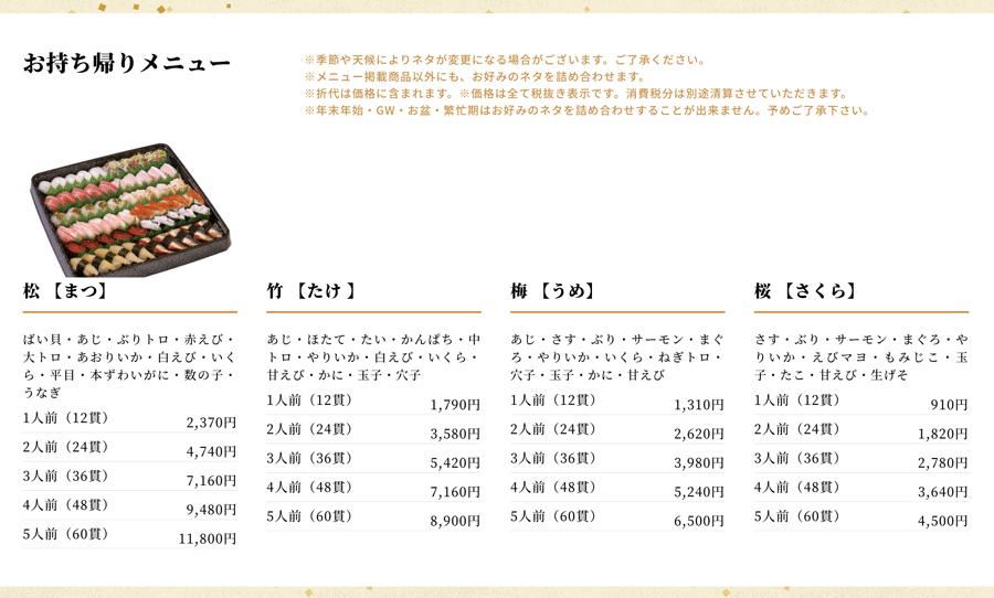 富山県の回転寿司「番やのすし」のお持ち帰りテイクアウトメニュー