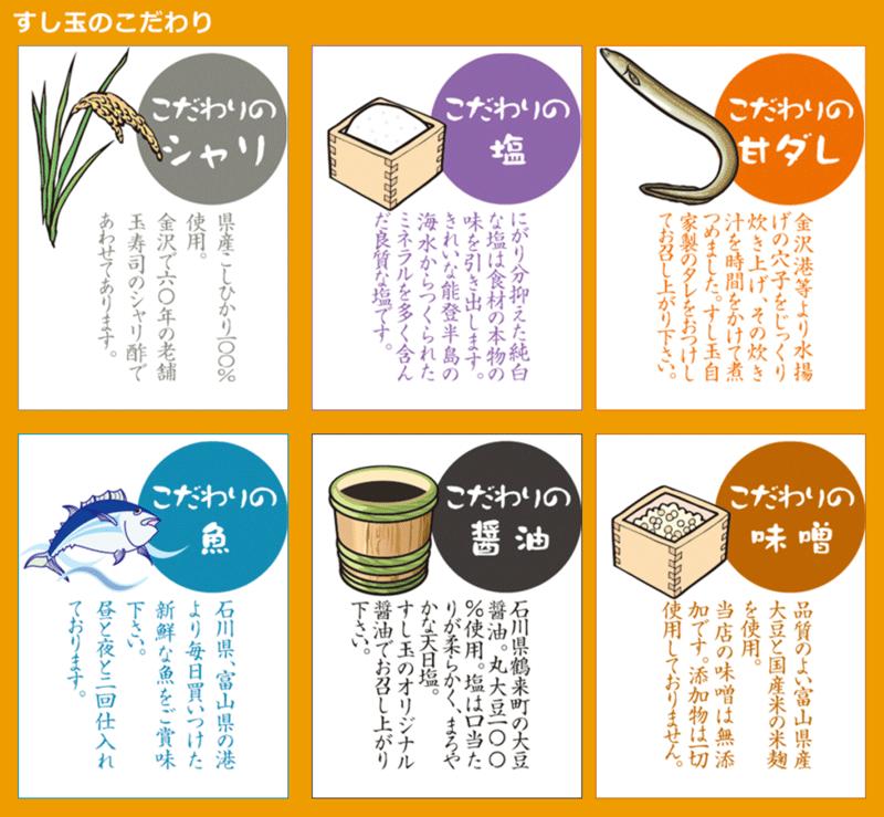 富山市にある観光客に人気の回転寿司「廻る富山湾 すし玉」のこだわり