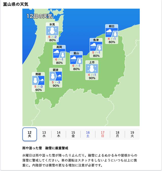 ウェザーニュースの天気予報