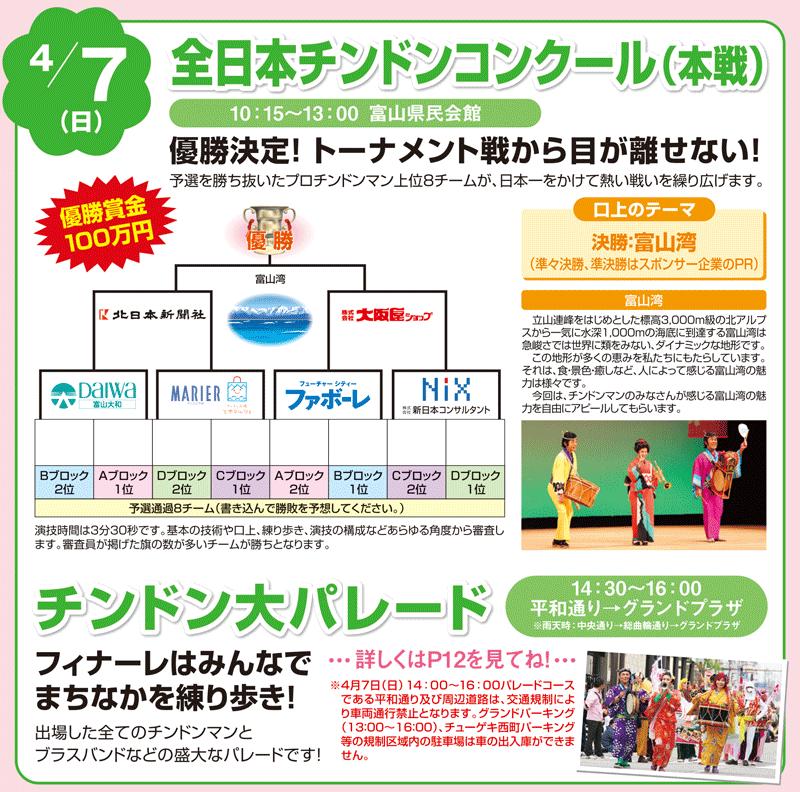 全日本チンドンコンクール2019年の本選トーナメント表