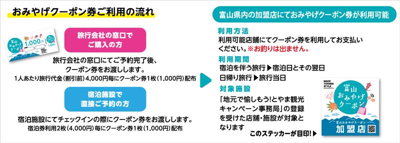 地元で使おう!富山おみやげクーポン券キャンペーン