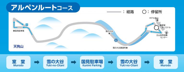 スカイバス富山のアルペンルートコースの詳細