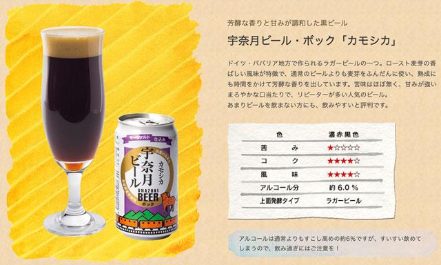 富山県黒部市の地ビール「宇奈月ビール」のカモシカ(ボック)の特徴